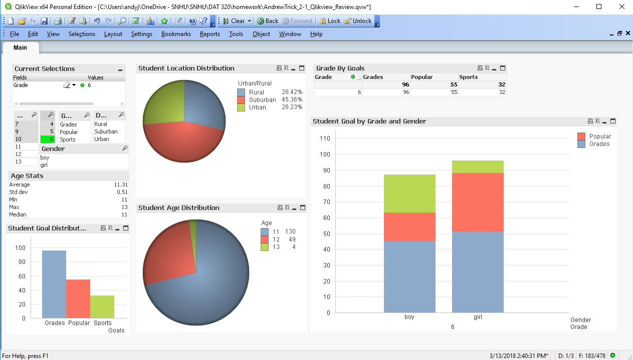 quick qlikview project andrew trick